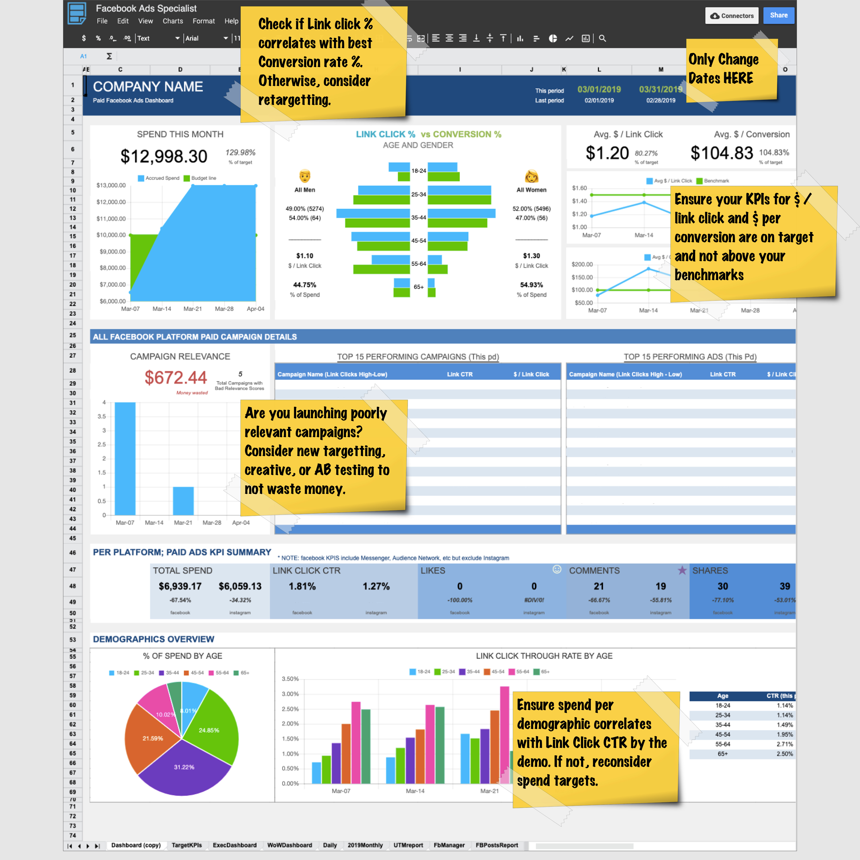 Facebook and Instagram Specialist KPIs Report & Dashboard template