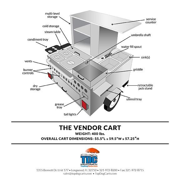 food cart schematic