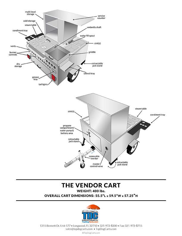 chef mobile food cart plan