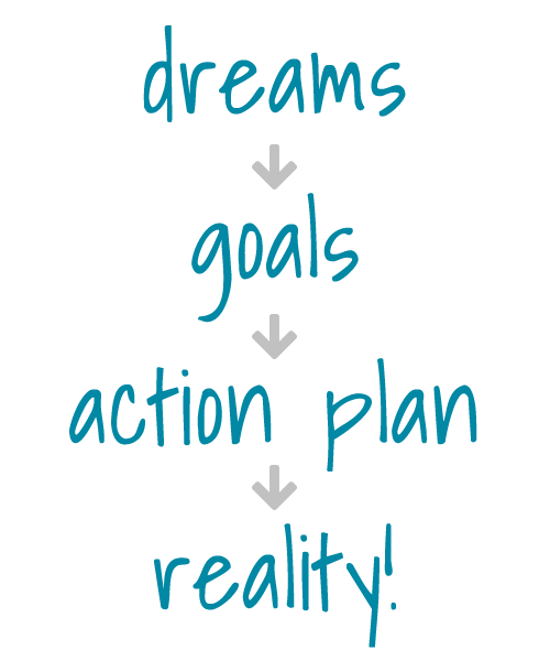dreams-goals-action-plan