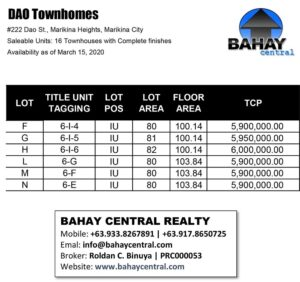 DAO Townhomes Pricelist
