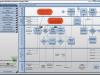 workflow-models