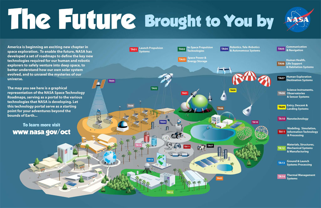 the-future-brought-to-you-by-nasa