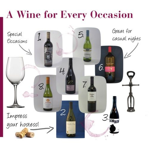 A Wine for Every Occasion