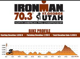 st-george-him-bike-profile