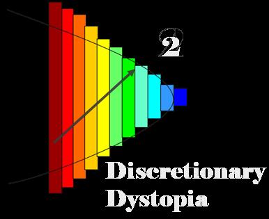 Discretionary Dystopia