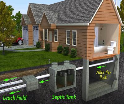 septic tank pumping warner robons