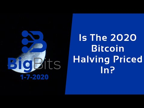 Is the 2020 Bitcoin Halving Priced In?