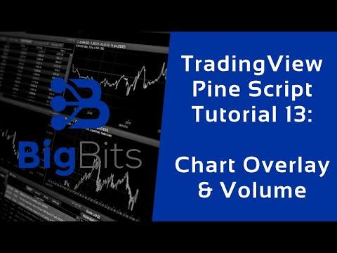 TradingView Pine Script Tutorial 13 – Volume and Chart Overlay