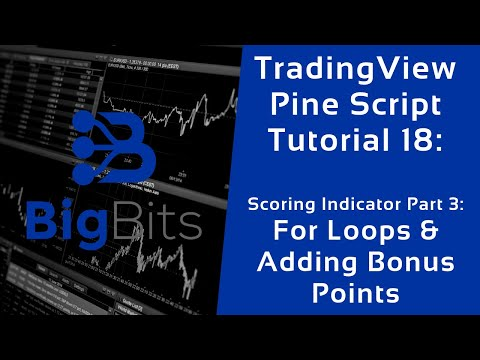 TradingView Pine Script Tutorial 18 – For Loops & Adding Bonus Points