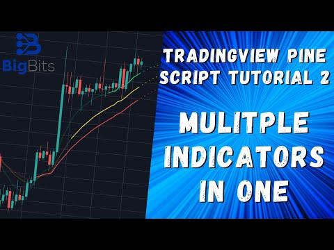 Multiple Indicators In One – TradingView Pine Script Tutorial