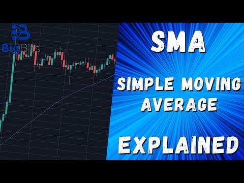 SMA – Simple Moving Average Explained – Indicator Explained With TradingView