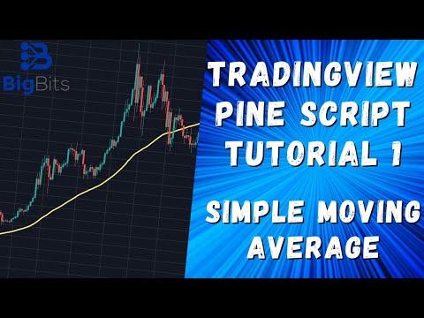 TradingView Pine Script Tutorial – SMA – Simple Moving Average