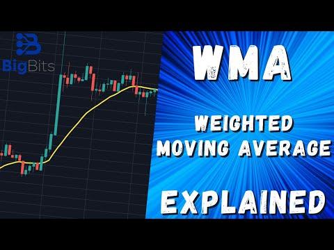 WMA – Weighted Moving Average Explained – Indicator Explained With TradingView