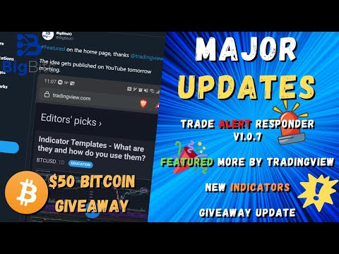 Featured Idea by TradingView! New Trade Alert Responder, Giveaway and More Big Bits Updates