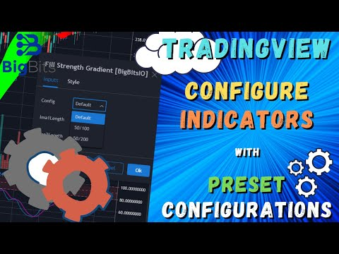 How To Configure Indicators and Strategies With Custom Predefined Settings