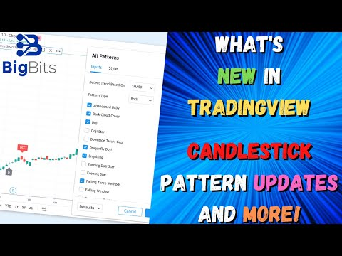 Candlestick Pattern Indicator Updates and More! What's New in TradingView
