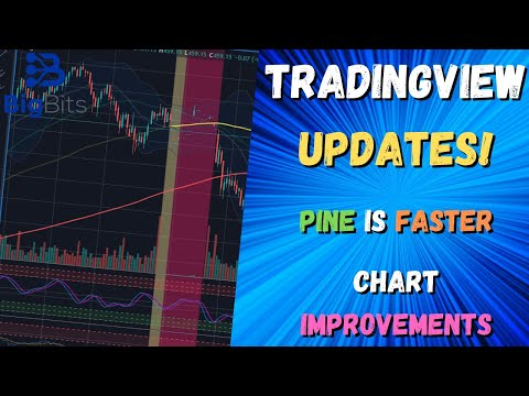 Pine Script and Chart Improvements on the Latest TradingView Updates!