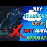 Why TradingView Data May Not Always Be Accurate (OHLC Built-ins vs. Chart)