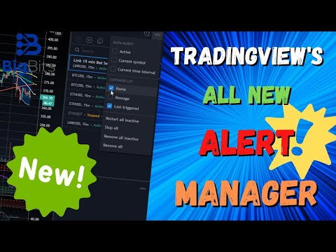 Alert Manager All New In TradingView – Complete Walkthrough