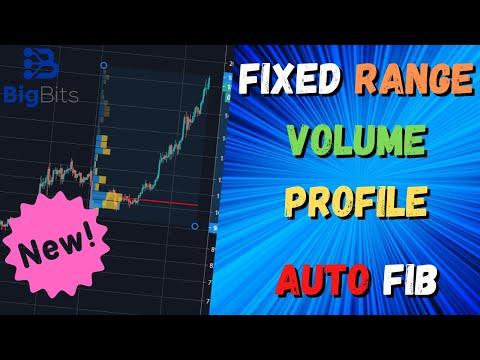 Fixed Range Volume Profile, Auto Fib Customization and More in Latest TradingView Updates