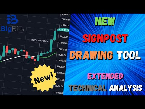 New Signpost Drawing Tool on TradingView and Extended Technical Analysis on Bitcoin and More!
