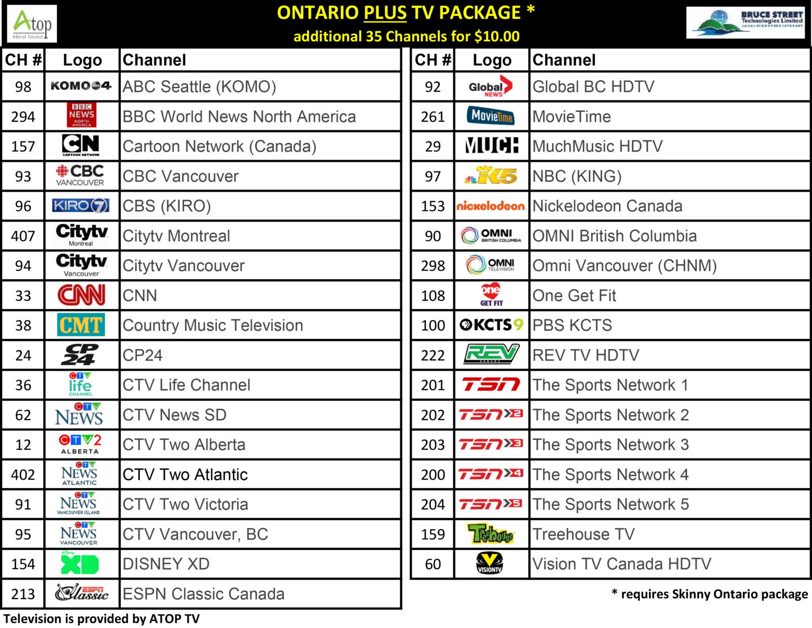 ATOP Ontario Plus TV Package
