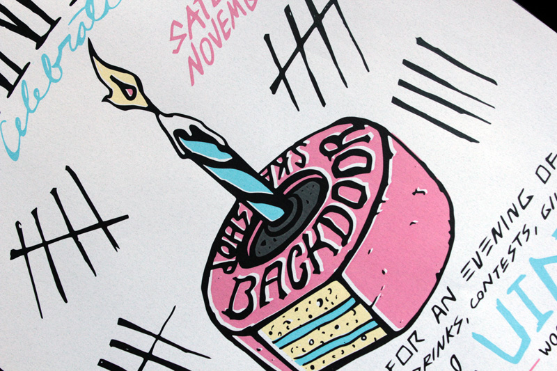 Backdoor Skateshop Poster – 19th Anniversary