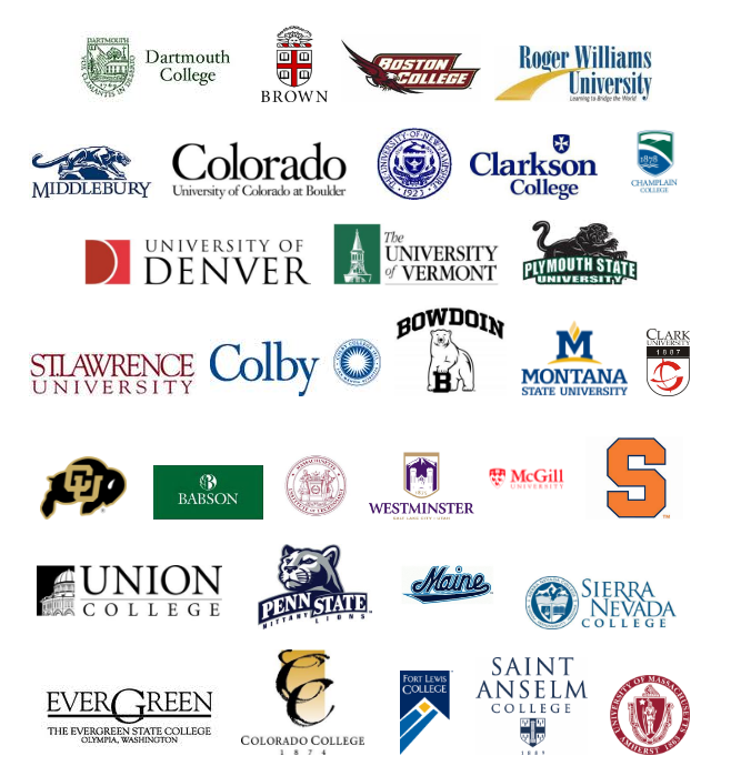 College Acceptances Graphic