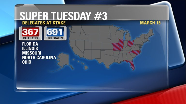 Super Tuesday III – The Predictions