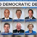ELECTION 2020:  Ten Democrats Qualify For Next Debate – One Night Event Eliminates Half The Field