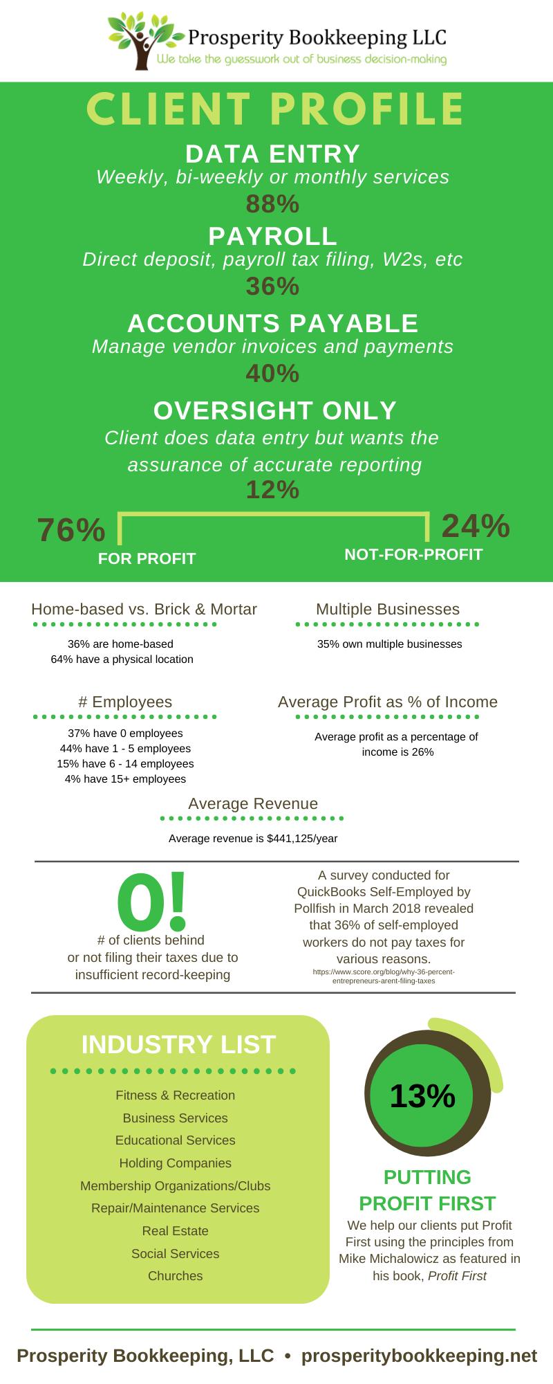 Prosperity Infographic (1)