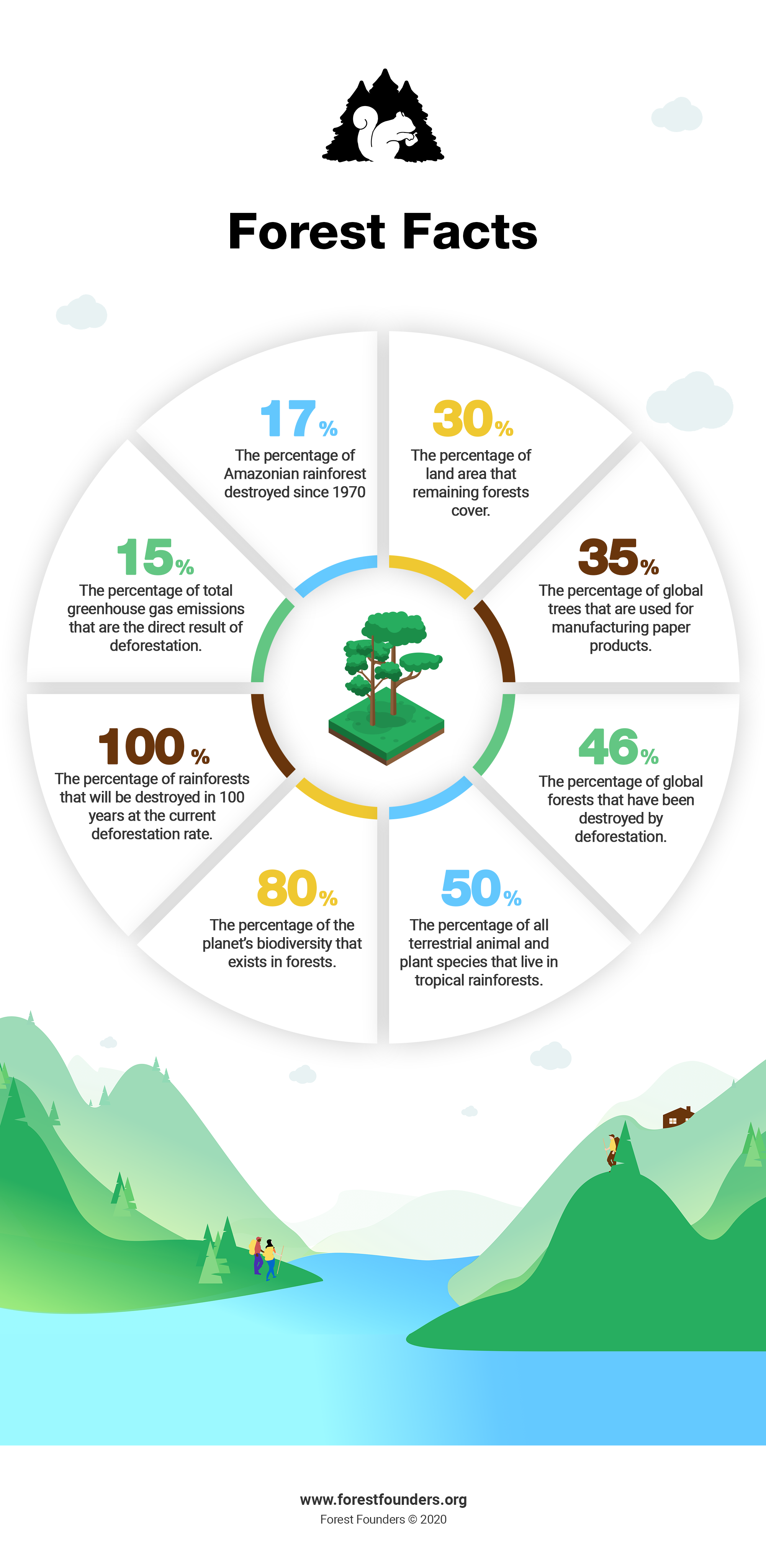 Image for Tree Planting Nonprofit Initiatives: Reforesting the World