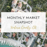 Housing Market Update: June 2018
