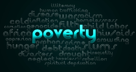 collage of words such as povertym debt, and drought