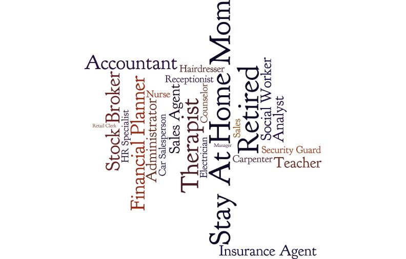 Insurance Wordle