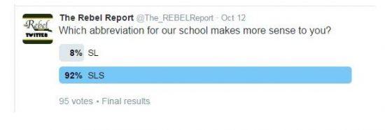 poll-abbreviation