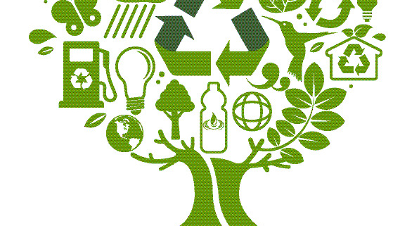 Fruth Plastics Environmentally Friendly Materials