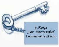 Keys for successful communication - Create Happy Kids
