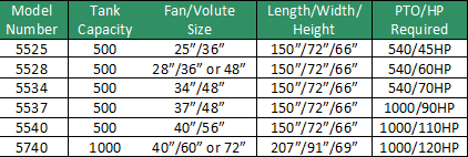 Sprayer Comparison Table 2