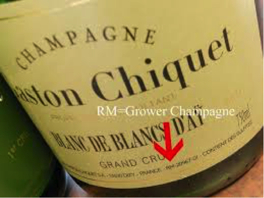 Champagne Labels Demystified