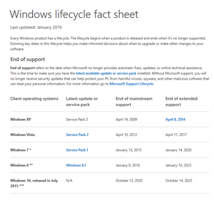 WindowsLifecycleFactSheet