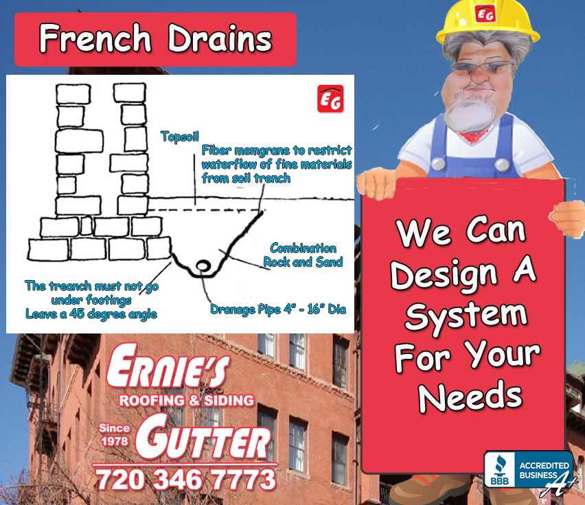 French Drain | Gutter Drainage