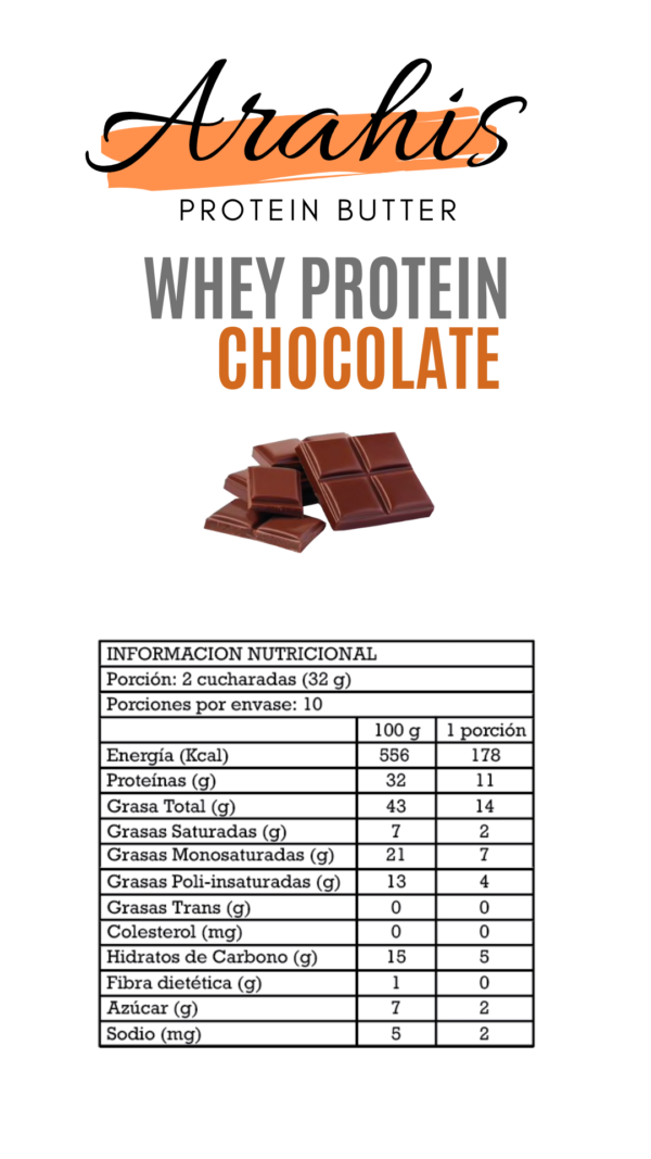 Nutritional Fact Whey Protein Chocolate