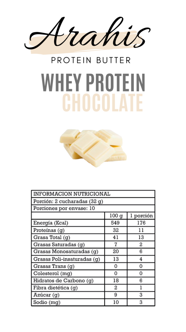Nutritional Fact Whey Protein White Chocolate