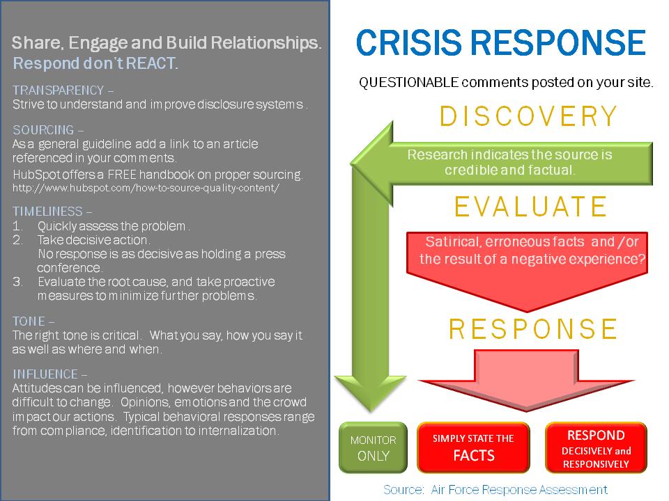 Crisis Respone Readiness Document