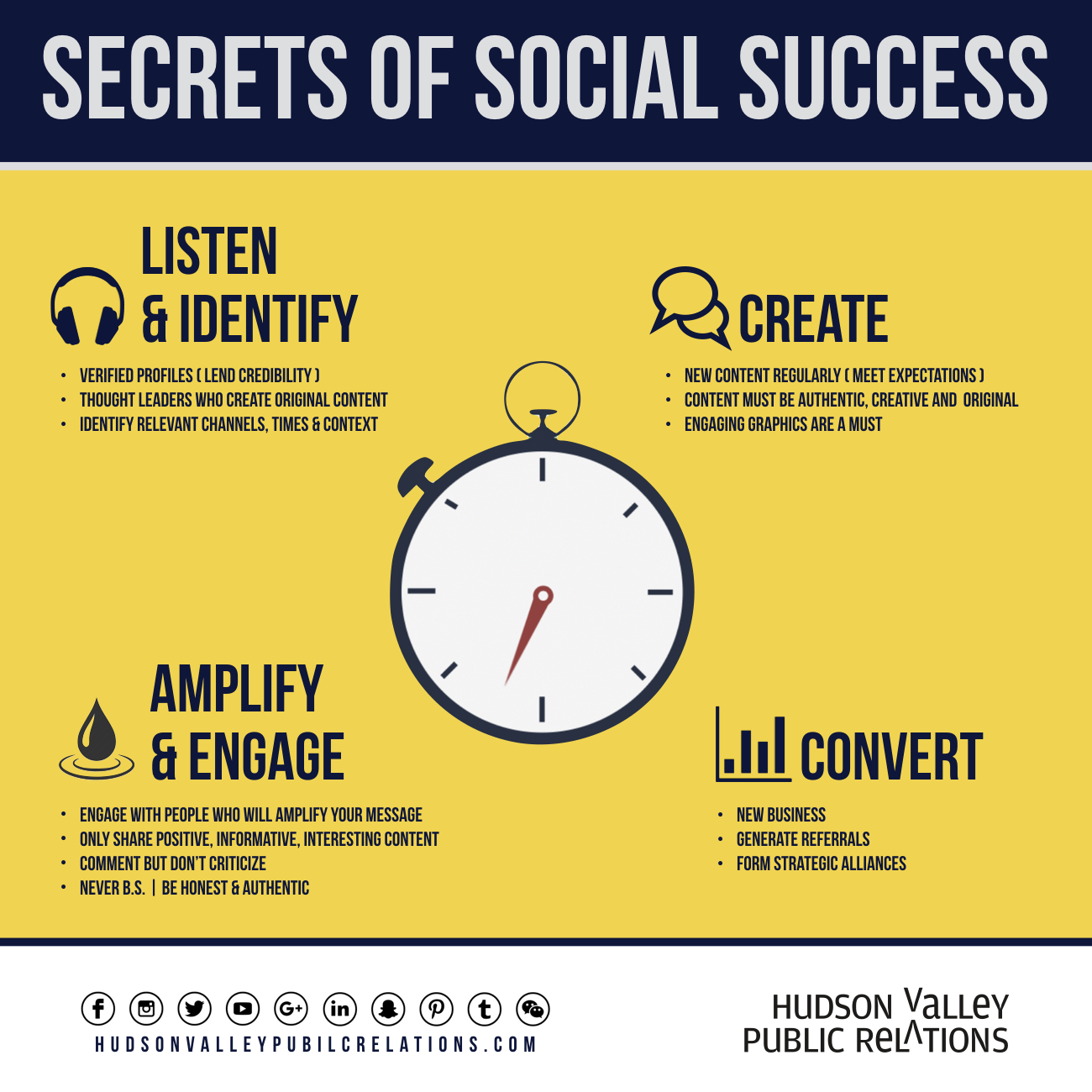 Secrets of Social Success [ Infographic ]