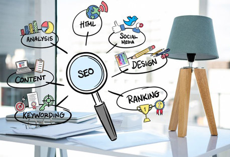 What Affects SEO? (Infographic)