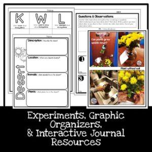 Ecosystem Unit Resources and Flipbooks
