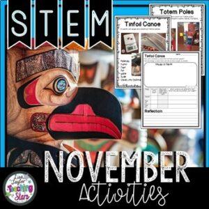 Thanksgiving | November STEM Activities | Google Classroom